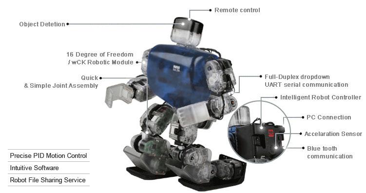 robobuilder-robot